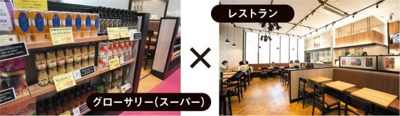 """成城石井のスーパー×レストラン """"消費の循環""""生む舞台装置(画像)"""