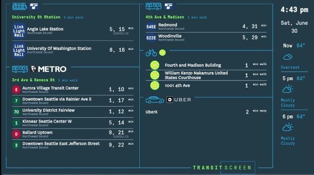 シアトルのようにオープンデータの最先端都市では、最寄りの利用可能な交通手段と待ち時間がリアルタイムで提供される 出典:TransitScreen社