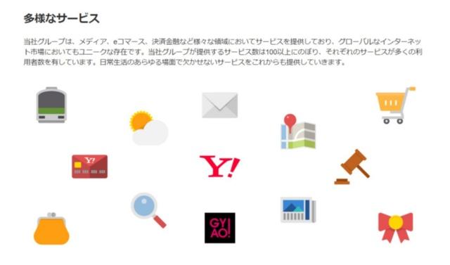 ヤフーはグループで実に多様なサービスを展開している(同社ホームページより)