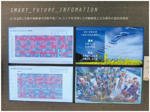 2018年12月3~9日にJR大宮駅西口のイベントスペースを「STARTUP_STATION」として、一部の提案内容を実証実験した