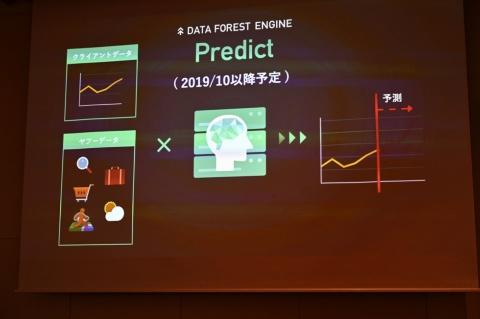 「DATA FOREST ENGINE」では現在のお薦めを提示する「Recommend」以外に、ユーザーの利用状況から将来予測をはじき出す「Predict」を提供する予定(2019年10月以降)