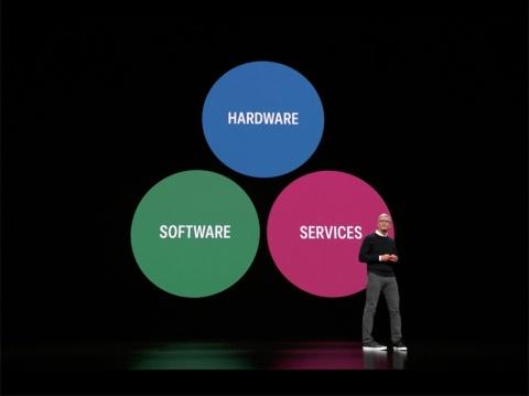 ハードとソフト、サービスの三位一体での展開ができるアップルの強みを生かしていくと語る、ティム・クックCEO