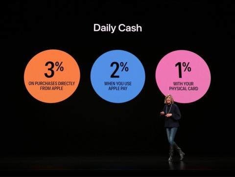 キャッシュバックサービスの「Daily Cash」も発表