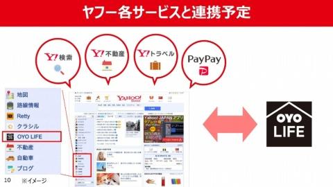 「Yahoo!検索」「Yahoo!不動産」「Yahoo!トラベル」など、「OYO LIFE」の支援に役立ちそうなサービスは多い。将来的には「PayPay」による決済も可能になるという