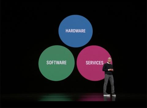 2019年3月25日にアップルが開催した新サービスの発表会で、ティム・クックCEOは「ハード・ソフト・サービス」による三位一体のビジネス改革が今後のAppleのテーマであると語った