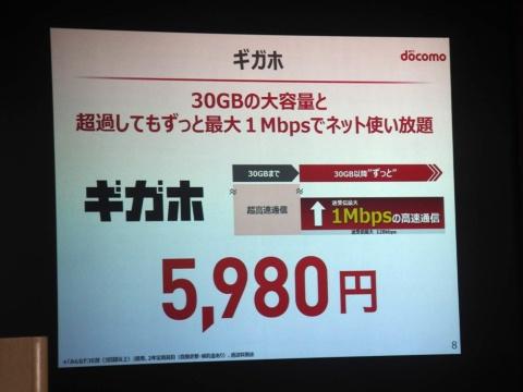 「ギガホ」は毎月30ギガバイトの高速通信ができるプランで、使い切った後も毎秒1メガビットと、そこそこの速度で通信できるのがポイント。後述の「みんなドコモ割」(3回線以上)を適用すると5980円になる