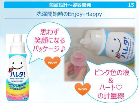 かわいいパッケージデザイン、ピンクの液体、ハートの数で量る軽量キャップで開始時から幸せな気分に