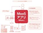 クルマと交通の革命「MaaS」が分かる記事7選 不動産にも影響大(画像)