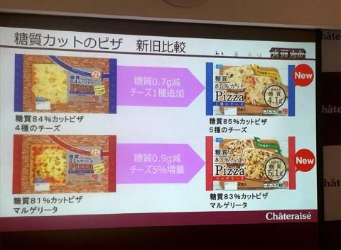 糖質カットのピザの新旧比較。パッケージも一新