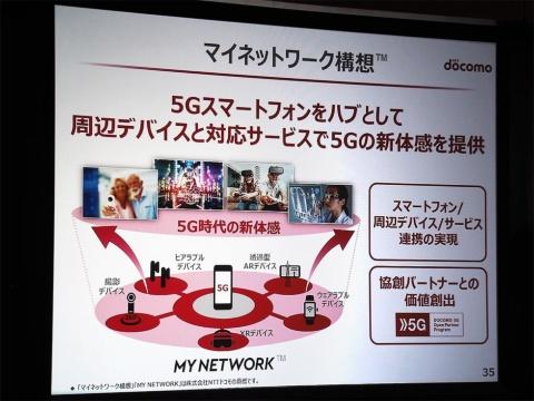 NTTドコモが5Gのサービス提供に向け打ち出した「マイネットワーク構想」。5Gスマートフォンをハブとして、先進的なデバイスを活用したサービスを提供していく