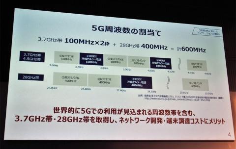 KDDIは3.7GHz帯で、海外でも使われている帯域を獲得したことから、機器調達などの面で優位性があるとしている