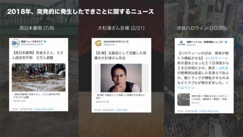 西日本豪雨、俳優の大杉漣氏の訃報、渋谷のハロウィーン騒動は2018年に大きく報じられたニュース