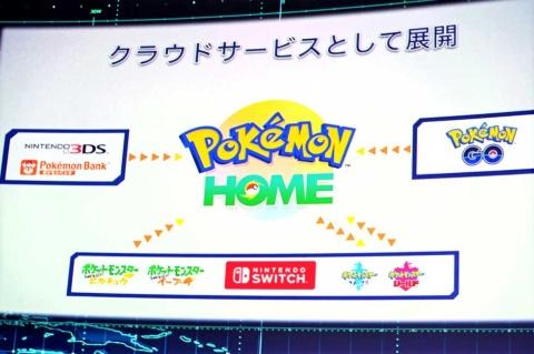 Pokemon HOMEは2020年にリリースされる予定