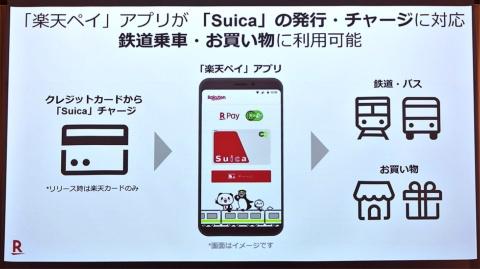 楽天ペイでSuicaを発行してあれば、タッチするだけで駅の改札を通れる。アプリの起動は必要ない