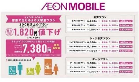 イオンモバイルが利用料値下げ 「未来消費カレンダー」新着情報(画像)