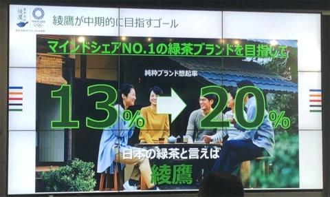 緑茶市場でのマインドシェアを現在の13%から20%にするのが目標
