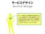 デザイン思考とデザイン経営が分かる厳選記事7本(画像)