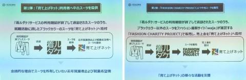 プロジェクト概要。ブラックカラースーツは無償提供し(左)、それ以外のスーツはチャリティーサイトでの売り上げを寄付する