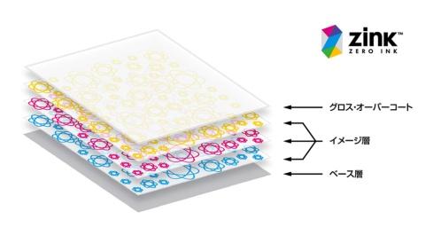 iNSPiCの用紙は、印刷技術「Zero Ink Technology」を採用しており、インクカートリッジ無しでフルカラープリントが可能になっている