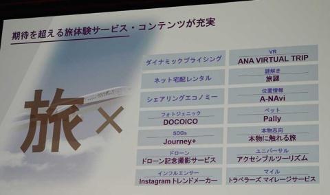 ANAの旅行ブランド「ANAトラベラーズ」で14種類の新商品、新サービスを提供する