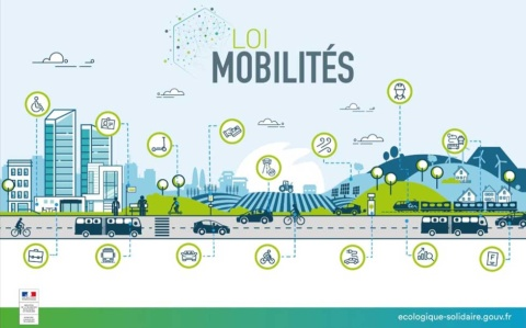 """様々なモビリティのイノベーションを起こしていく世界初の""""MaaS法""""である、フランスのLOM( loi d'orientation des mobilités)が19年11月に可決された(出典:フランス環境連帯移行省ホームページより)"""