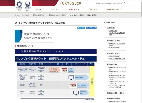 20年4月 東京五輪チケはがき抽選 未来消費カレンダー新着情報(画像)
