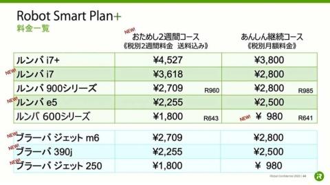 ■ ロボットスマートプラン+の料金一覧