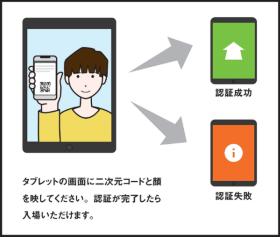 MOALA QRを使った入場のイメージ