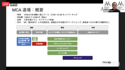第2期となる「MCA 道場」は1回3000円。オフラインで実施