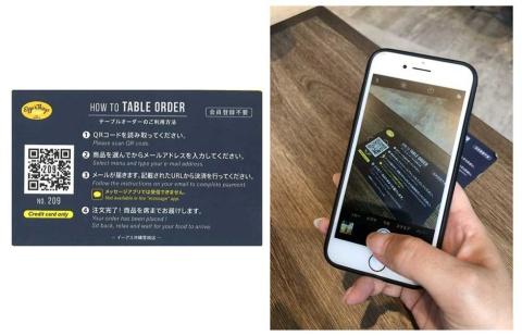 (2)テーブルオーダーシステム