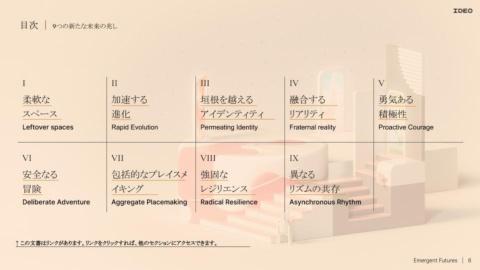 IDEO Tokyoが見いだした、アフターコロナの世界における9つの兆し