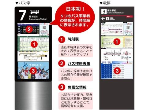 東京駅前に超高層「トーチタワー」 未来消費カレンダー新着情報(画像)