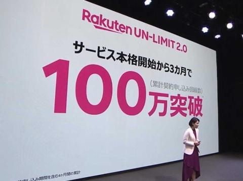 2020年6月末の時点で楽天モバイルの契約申し込み数は100万件を突破