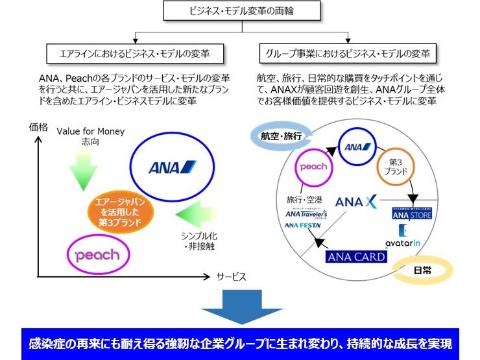 マスク汚れに特化した洗剤 未来消費カレンダー新着情報(画像)