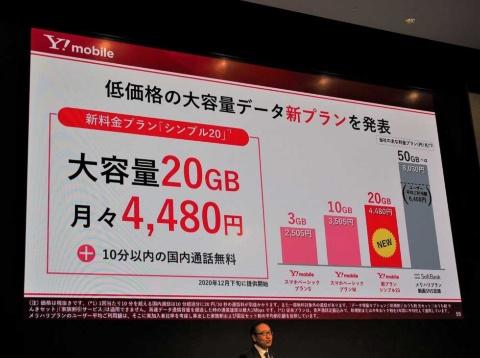 ソフトバンクの「ワイモバイル」ブランドで提供予定の「シンプル20」。月額4480円で20GBの通信量と1回当たり10分間の定額通話が付くが、割引オプションの適用はできない