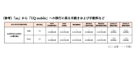 全38種類「100円おせち」販売開始 未来消費カレンダー新着情報(画像)