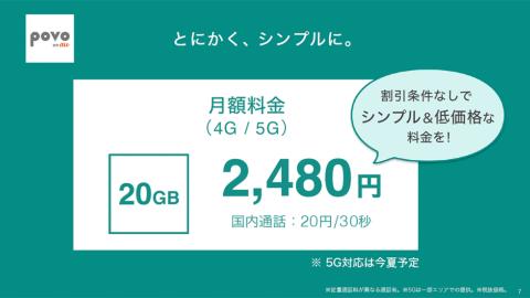 KDDIがオンライン専用のブランド「povo」を発表。データ容量20GBで大手キャリア最安となる月額2480円の料金プランを打ち出した