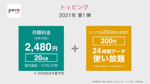 トッピング第1弾の1つ、「データ使い放題 24時間」は、200円の追加で24時間データ通信が無制限で利用できるオプション。動画配信サービスやスマホのテザリング使う人に向く