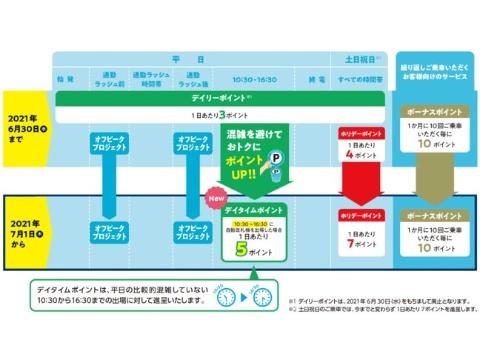 「帝国ホテル 東京」建て替え 未来消費カレンダー新着情報(画像)