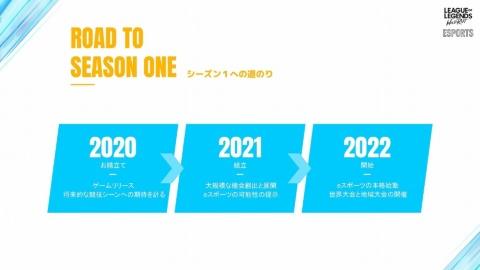 2021年は22年のeスポーツタイトルとして本格始動する前段階と位置づける