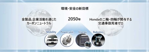 50年にはホンダが関わる全ての製品と企業活動を通じて、カーボンニュートラルを目指す