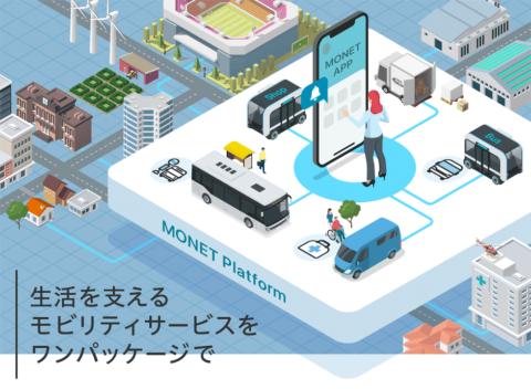 移動クリニック、コンビニ…サービス連携MaaS加速 MONET新展開(画像)