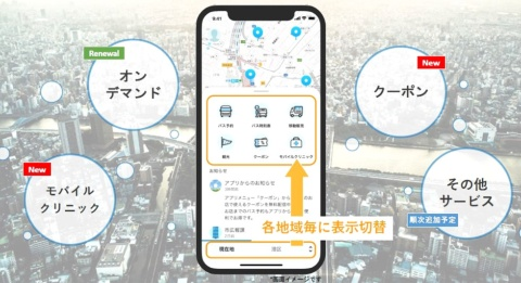複数のMaaSサービスをまとめて提供できるスマートフォンアプリ「MONET」のイメージ画面。iOSとAndroidに対応する