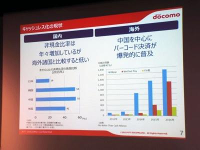 """日本ではキャッシュレス決済の普及が進まないことから、中国で爆発的に普及したバーコード決済が注目されている。写真は1月17日のNTTドコモ""""新決済サービス""""記者説明会より"""