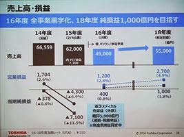 東芝メディカルの売却で財務体質の強化を狙う。写真は3月18日の記者会見から
