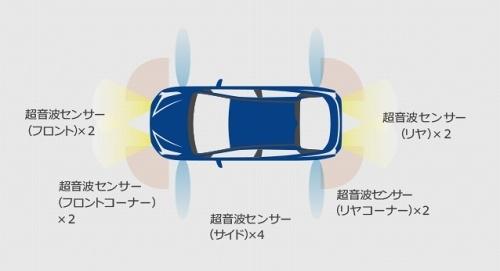 12個の超音波センサーを装備して安全機能を高めた(トヨタ提供資料より)