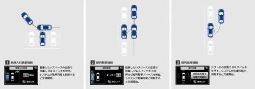 縦列駐車などが簡単にできるようになった(トヨタ資料より)