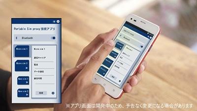 SIMの切り替えはスマホアプリから行う(写真:Makuake)