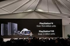 PS4やPS VRも順調に販売台数を伸ばしている