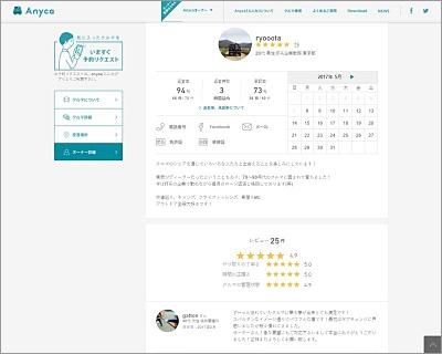 各プロフィールページでは、過去にクルマを借りたドライバーからの評価などが確認できる